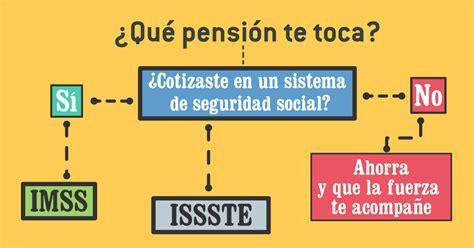 pension del seguro social imss pensionartecom 191 tengo derecho a una pensi 243 n del imss o issste