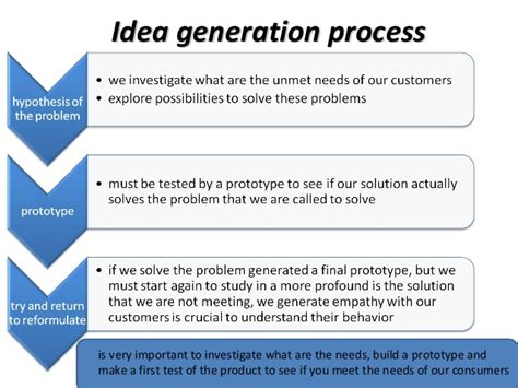 design process idea generation idea generation process