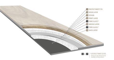 Luxury Vinyl Flooring   Moduleo UK