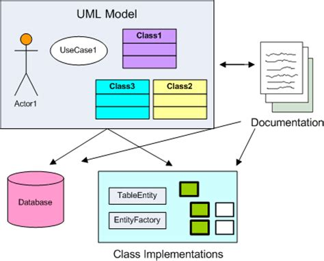 application design uml a new approach to designing web applications codeproject