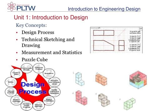 design for manufacturing introduction introduction to engineering design pier sun ho