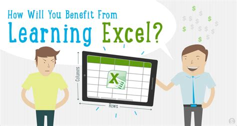 learning microsoft excel videos advantages of learning microsoft excel