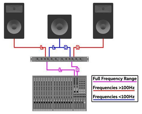 wiring diagram passive subwoofer efcaviation