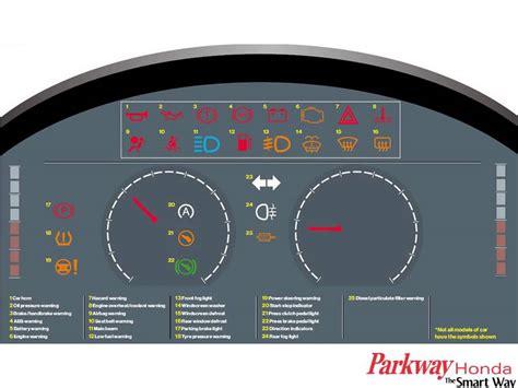 dashboard warning lights     youtube