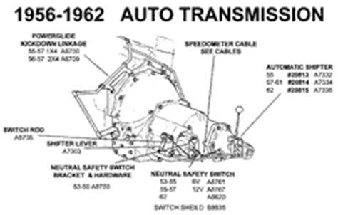 2 speed powerglide transmission diagram 3 speed borg warner t10 powerglide 183 1953 62 catalog