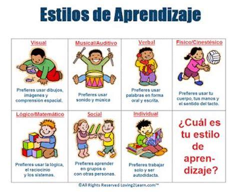 actividades de aprendizaje para ninos test estilos de aprendizaje en ni 241 os de primaria