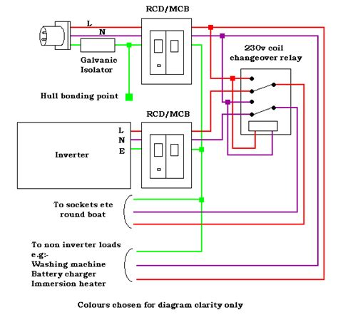 narrowboat wiring diagram basic electrical schematic