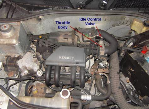 19 renault trafic engine wiring diagram renault