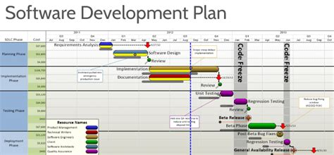 sdlc release planning onepager project reporting software for technology