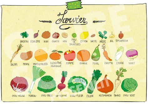 cuisine entr馥 de saison id 233 es recettes avec les fruits et l 233 gumes de janvier 187 les