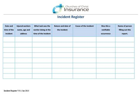 Incident Report Register Template forms churches of insurance