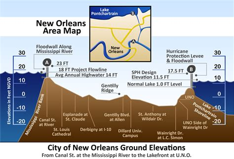 sections of new orleans file new orleans elevations jpg wikimedia commons