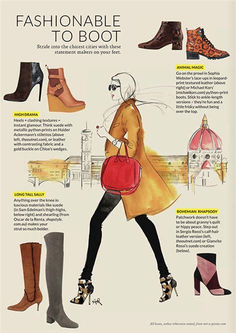 boots layout it patsyfox an illustrated fashion blog by angie r 233 he