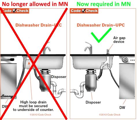 dishwasher air gap under new minnesota plumbing code structure tech home inspections
