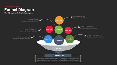 powerpoint funnel diagram funnel diagram representations powerpoint keynote template