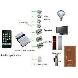 home automation system in noida uttar pradesh india