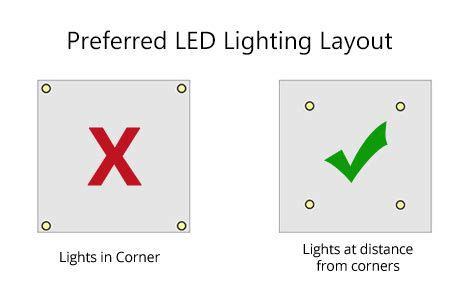 fluorescent light to led calculator lighting layout calculator led lighting ideas