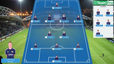 Soccer Starting Lineup Template by Soccer Lineup Template Gallery Template Design Ideas