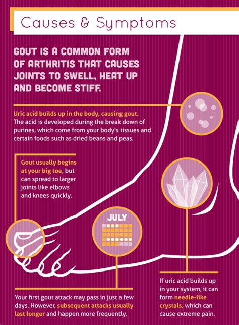 Does Detox Pills Trigger Gout by The Gout Remedy Report And More