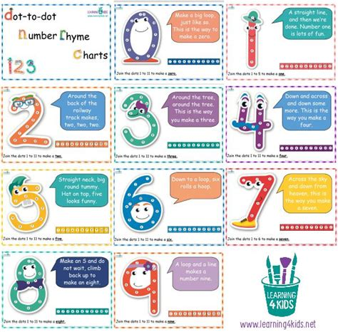 printable number cards with dots pictures to pin on printable dot to dot number rhyme charts numbers cards