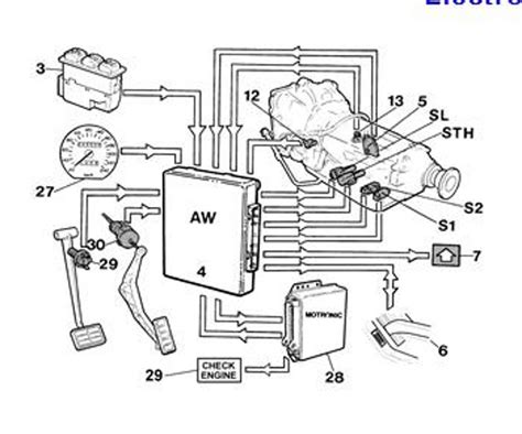 2000 toyota hiace radio wiring diagram 2000 just another