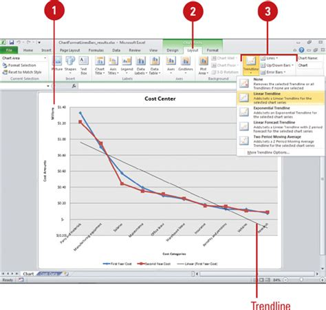 excel 2010 line chart tutorial microsoft excel 2010 formatting chart text formatting