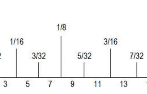 millimeter ruler actual size www pixshark com images millimeter ruler actual size www pixshark com images
