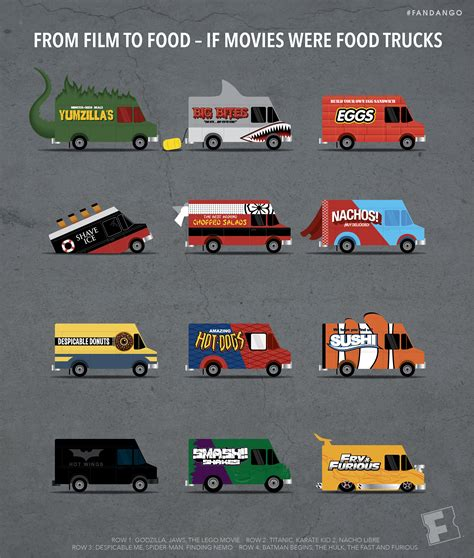 Can You Buy Food With A Fandango Gift Card - movie inspired food trucks we wish were real fandango