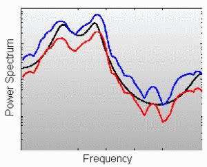 Bootstrap Tutorial Matlab   bootstrap matlab toolbox signal processing group