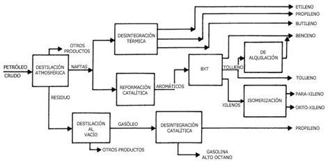 tipos de cadenas productivas en mexico la ciencia para todos p 225 gina 3 monografias