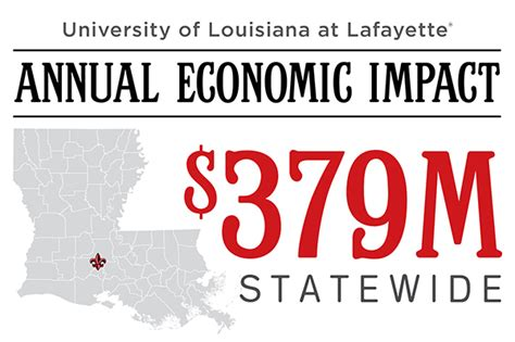 Ull Mba Curriculum by 379 Million New Report Details Ul Lafayette S Impact On