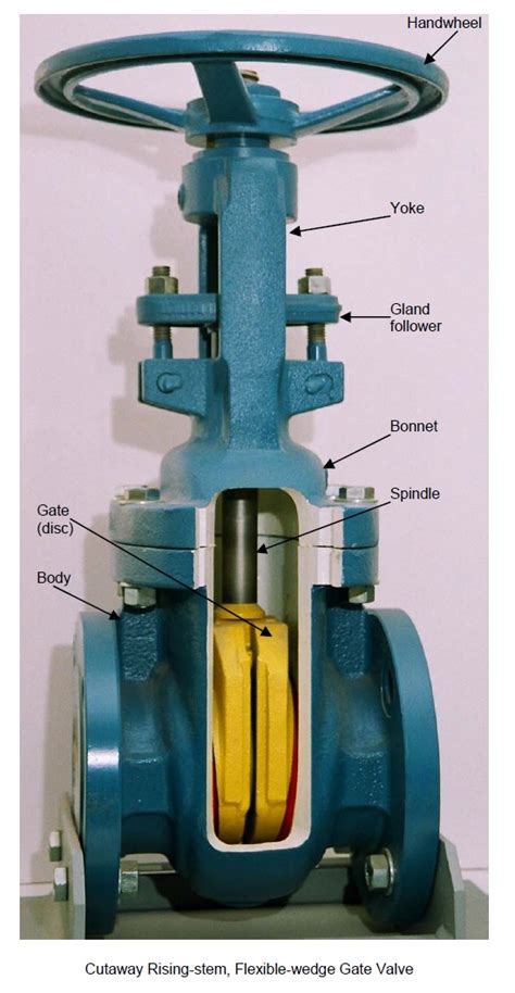 Steam Valve Faucet Engineering Photos Videos And Articels Engineering Search