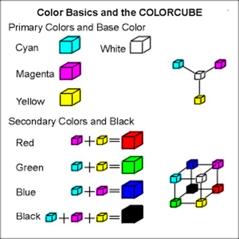 what primary colors make black 28 images top 10 things