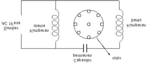 kapasitor running ilmu listrik pelajaran listrik hamadun motor kapasitor running capasitor running