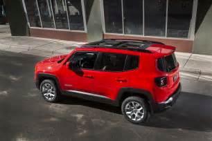 2015 Jeep Renegade 2015 Jeep Renegade Look Truck Trend