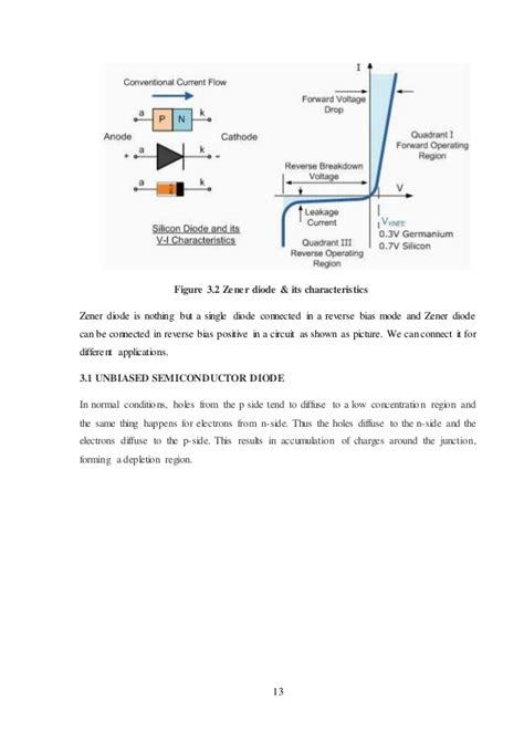 zener diode characteristics lab report diode characteristics report 28 images diodes questions papers projects for eee ece it