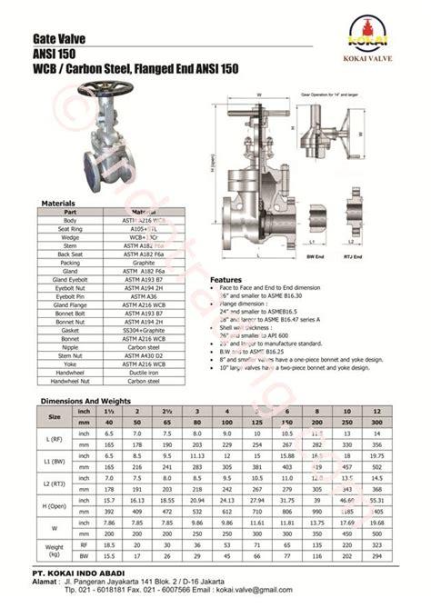 Kompor Gas Hog jual katup valves distributor di indonesia supplier