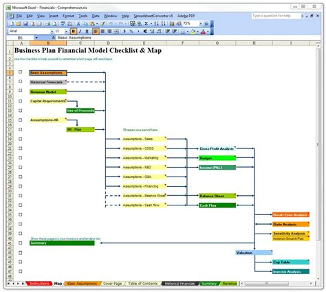 financial modelling templates business plan financial model template bizplanbuilder