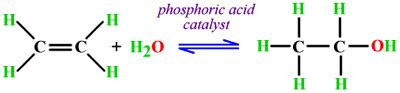 hydration of ethylene refining ethanol