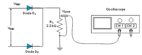 function of resistor in power supply function of resistor in wave rectifier 28 images diodes transistors and ppt wave bridge