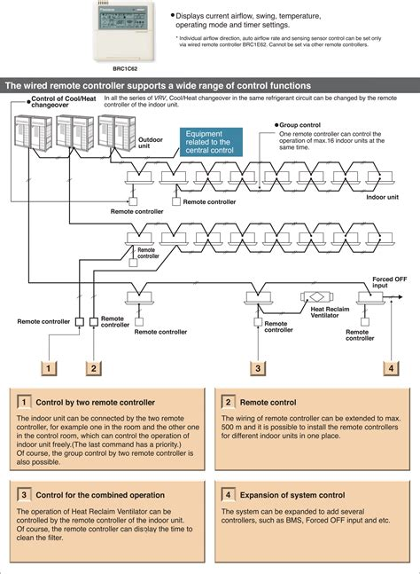 Ac Vrv Iv daikin remote wiring wiring diagram
