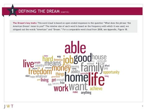 what does it mean to dream about buying a house american dream in the balance september 2012