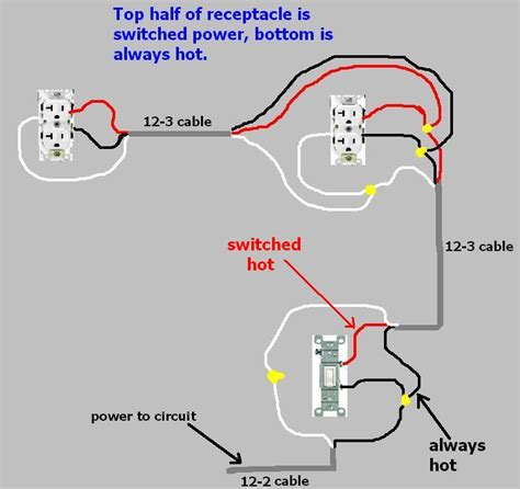 convert light switch to outlet switched outlet to half switched electrical diy