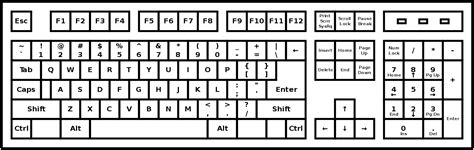 qwerty keyboard layout diagram qwerty keyboard diagram best free home design idea
