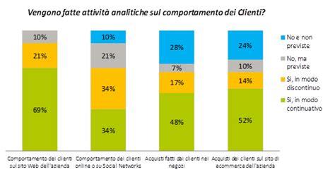 banche dati aziende italiane il settore banking futuro tra tecnologia sicurezza e