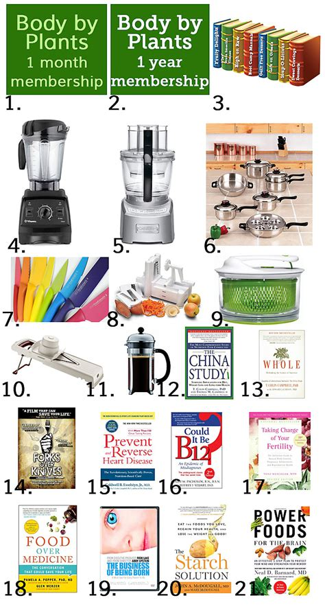 21 perfect christmas gifts ideas for healthy people