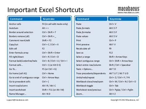 excel tutorial shortcut keys pdf excel shortcuts