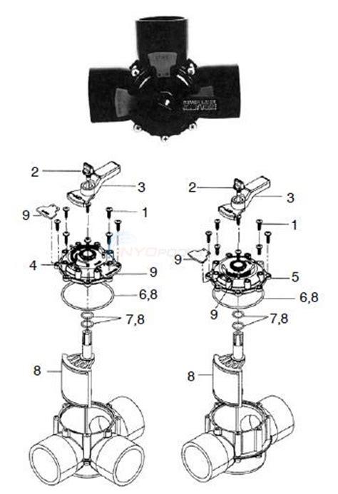 jandy valve parts diagram jandy large never lube valve parts inyopools