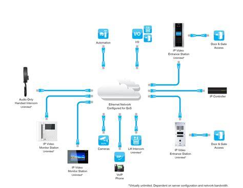 lync intercom system wiring diagram wiring diagram with