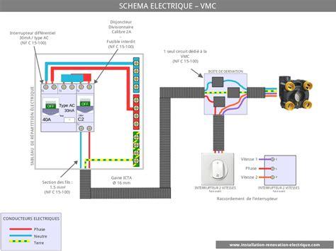 Comment Brancher Un Extracteur De Salle De Bain by Le Sch 233 Ma 233 Lectrique D Une Vmc